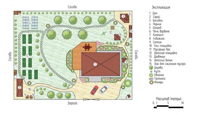 Что содержит генеральный план застройки земельного участка