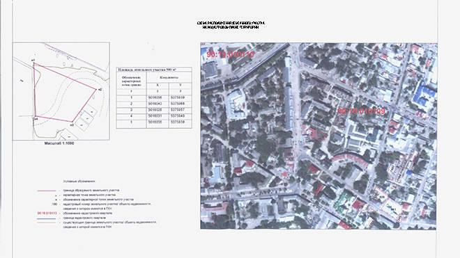 Что представляет собой план-схема расположения земельного участка