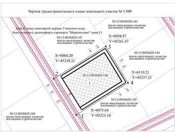 gradostroitelnyj-plan-zemelnogo-uchastka-srok-deystviya