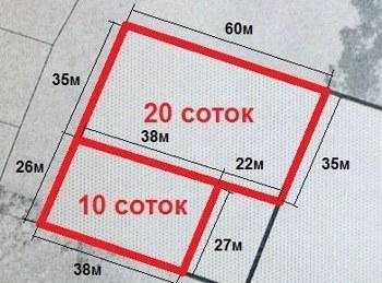 Размеры участка по кадастровому номеру